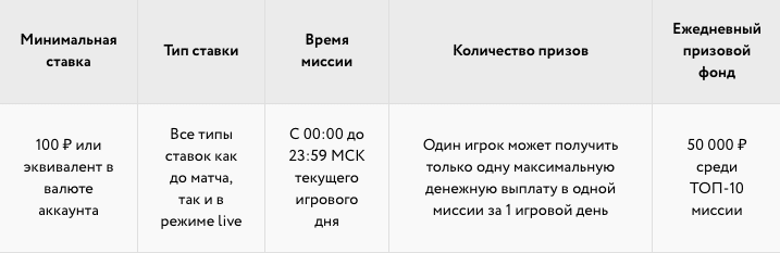 Программа Максимум Покердом