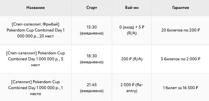 Сателлиты к Pokerdom Cup