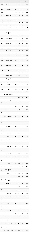 Расписание летнего кубка нокаутов Покердом